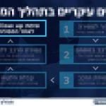 PRZ_101416_Champion_Car_Receive_Proccess-B-page-028